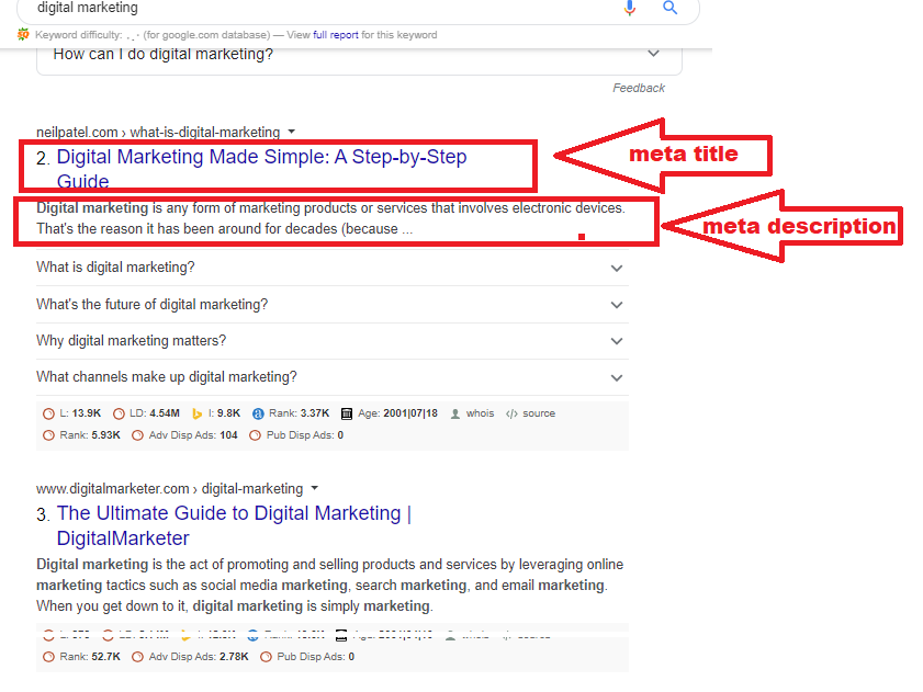 3 Incredible On Page SEO Strategies to rank on Google without Backlinks 1