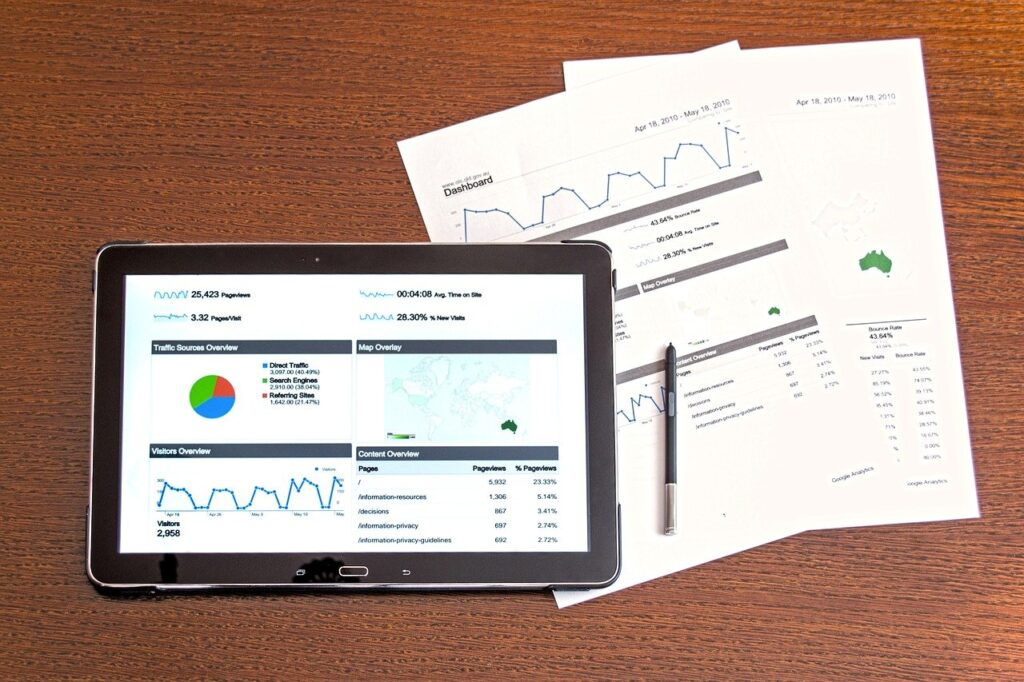 What does Google Analytics do to your business?